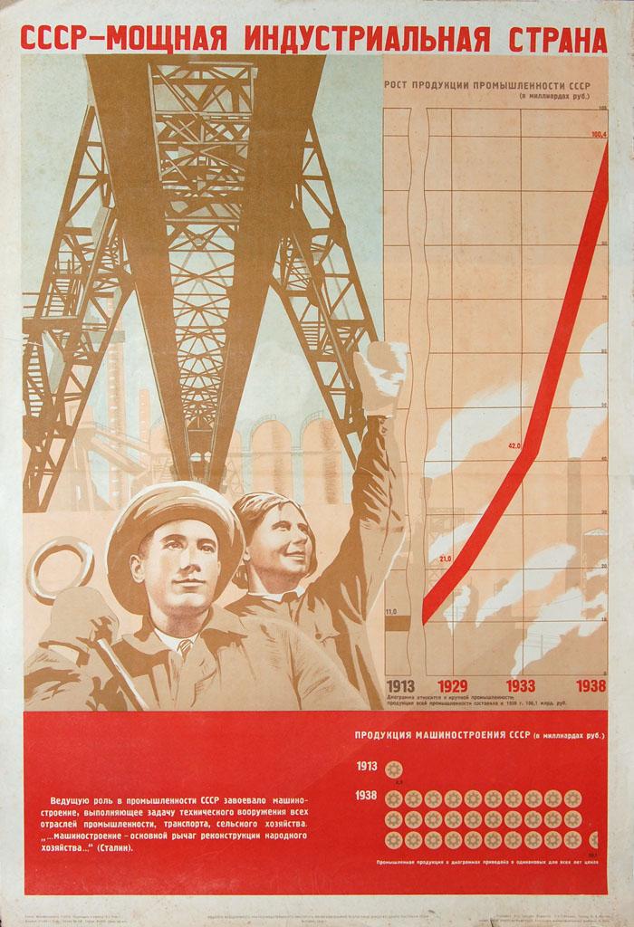 Великая страна СССР,СССР - мощная индустриальная держава
